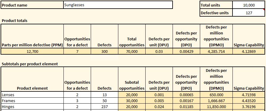 Attribute capability worksheet