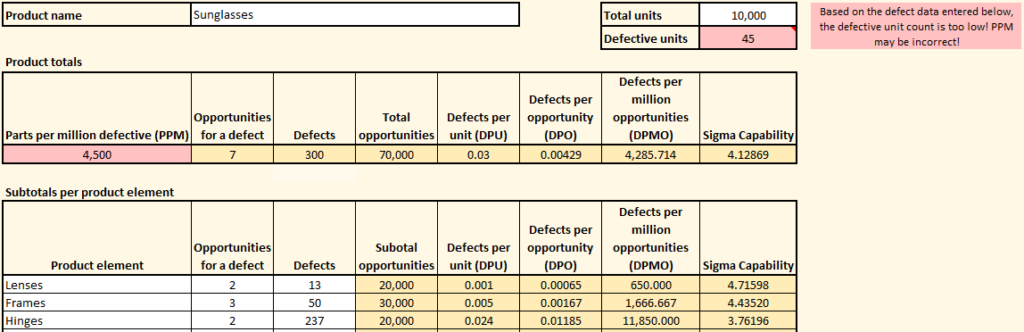 Attribute capability worksheet error